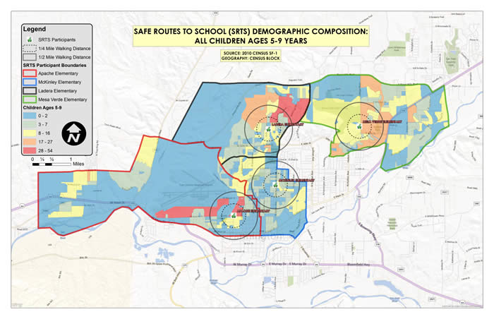 Safe Routes to School Demographic Cimposition